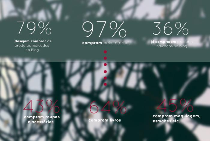 gostodecanela-midia-kit-estatisticas-2